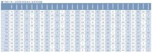 20161221_4_2_table2.jpg