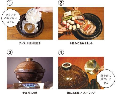 15_1_howoto_photo3.jpg