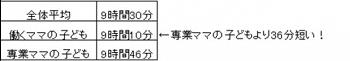 yama20170508_3_3s_hikakuj.png
