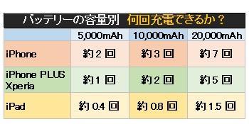 yama20170518_1_2_table.jpg