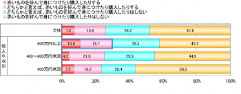 yama20170710_1_4s_red_salary.png