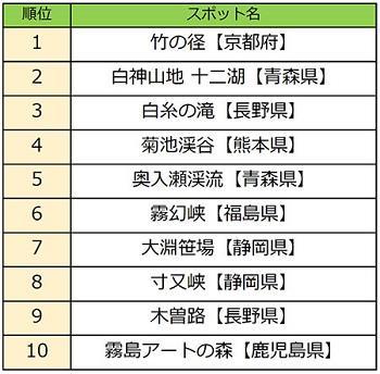 yama20180515_2_1_top10.jpg