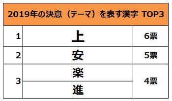 yama20190108_5_2_kanji.png