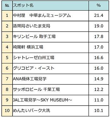 yama20190605_4_1_ranking.jpg