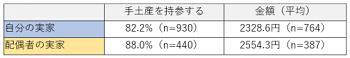 yama20190723_1_3_yosan.png