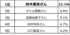 yama20190801_2_2_talent.jpg